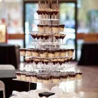 Luxury Desserts